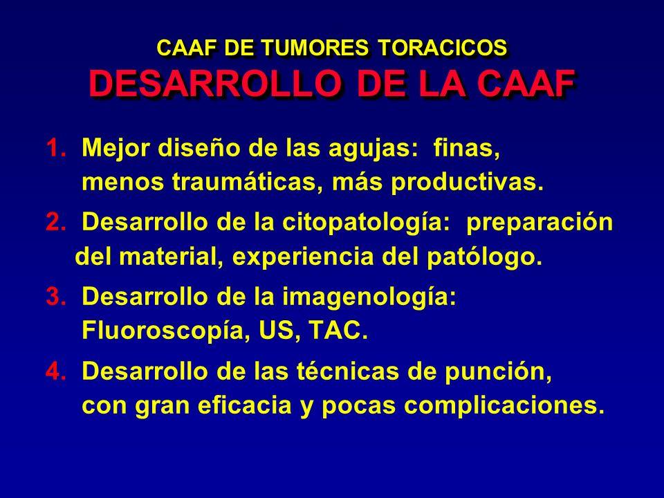 CAAF DE TUMORES TORACICOS DESARROLLO DE LA CAAF 1. Mejor diseño de las agujas: finas, menos traumáticas, más productivas. 2. Desarrollo de la citopato