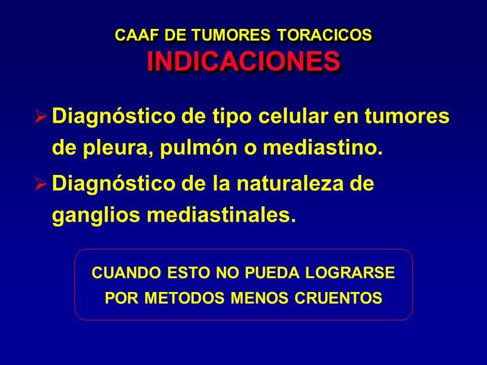 CAAF DE TUMORES TORACICOS INDICACIONES Diagnóstico de tipo celular en tumores de pleura, pulmón o mediastino. Diagnóstico de la naturaleza de ganglios