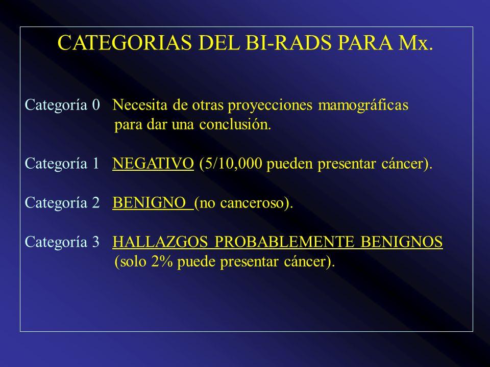 CATEGORIAS DEL BI-RADS PARA Mx. Categoría 0 Necesita de otras proyecciones mamográficas para dar una conclusión. Categoría 1 NEGATIVO (5/10,000 pueden