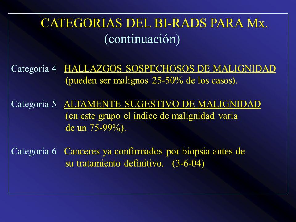 CATEGORIAS DEL BI-RADS PARA Mx. (continuación) Categoría 4 HALLAZGOS SOSPECHOSOS DE MALIGNIDAD (pueden ser malignos 25-50% de los casos). Categoría 5