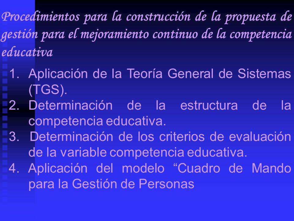 Procedimientos para la construcción de la propuesta de gestión para el mejoramiento continuo de la competencia educativa 1.Aplicación de la Teoría Gen