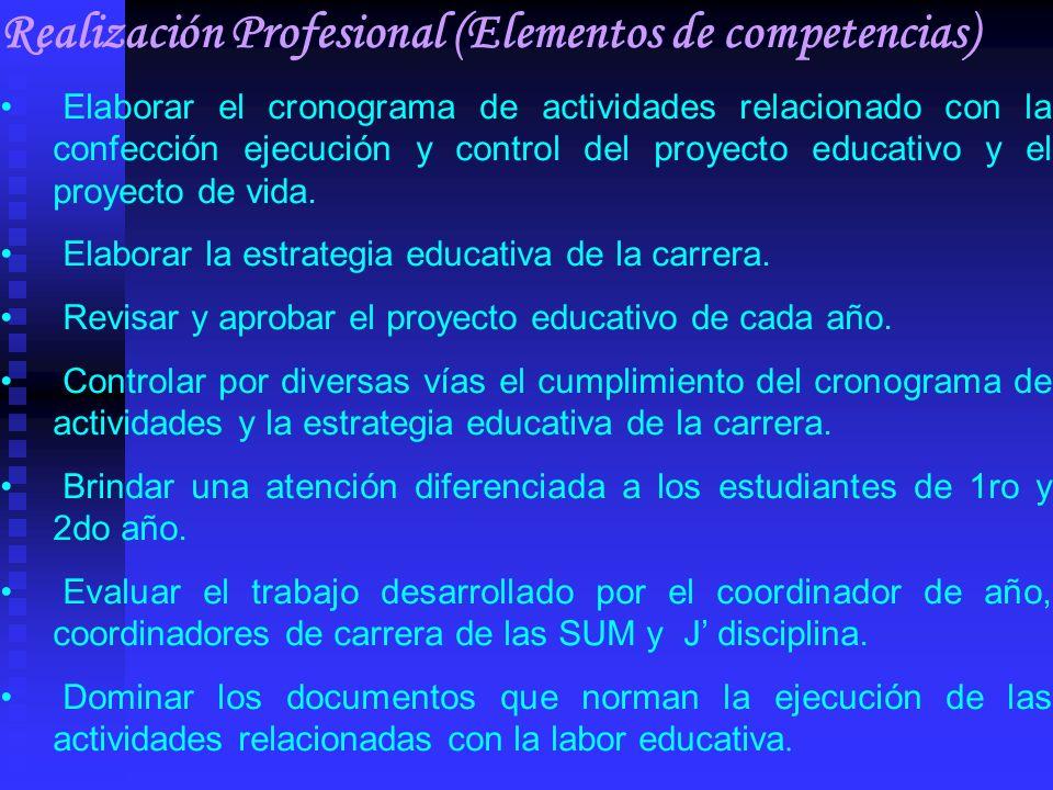 Realización Profesional (Elementos de competencias) Elaborar el cronograma de actividades relacionado con la confección ejecución y control del proyec
