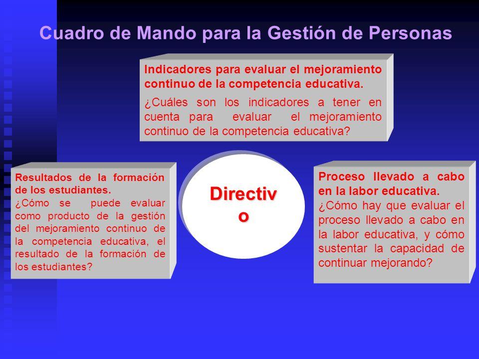 Cuadro de Mando para la Gestión de Personas Indicadores para evaluar el mejoramiento continuo de la competencia educativa.