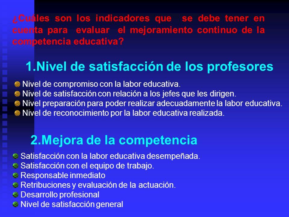 ¿Cuáles son los indicadores que se debe tener en cuenta para evaluar el mejoramiento continuo de la competencia educativa? 1.Nivel de satisfacción de