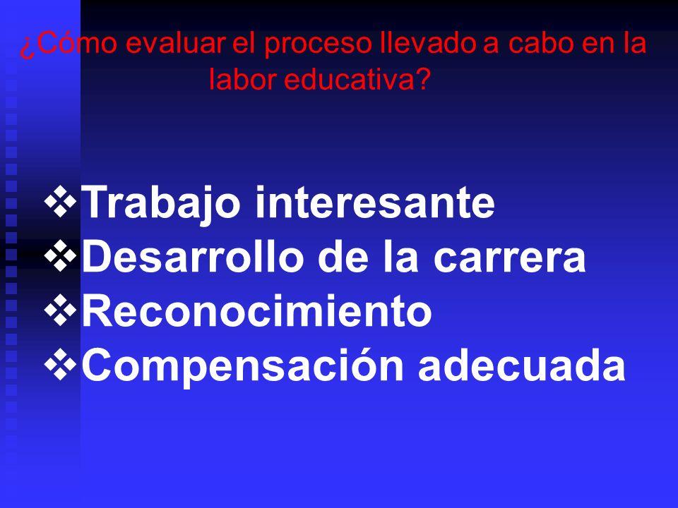 ¿Cómo evaluar el proceso llevado a cabo en la labor educativa? Trabajo interesante Desarrollo de la carrera Reconocimiento Compensación adecuada