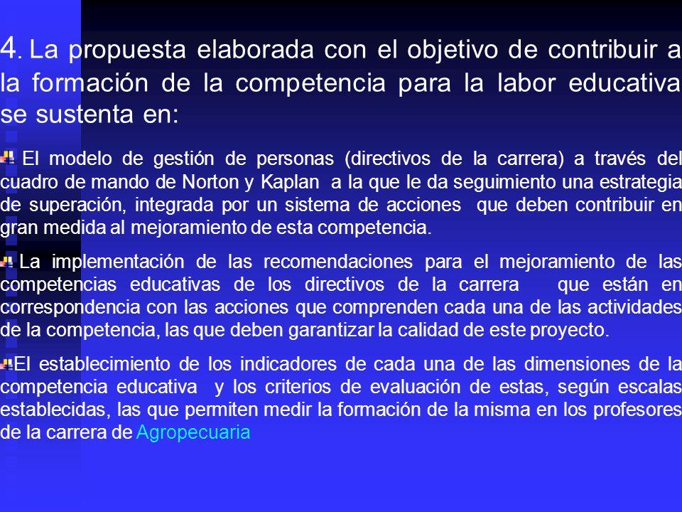 4. La propuesta elaborada con el objetivo de contribuir a la formación de la competencia para la labor educativa se sustenta en: El modelo de gestión