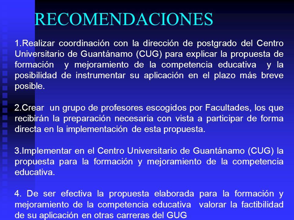 RECOMENDACIONES 1.Realizar coordinación con la dirección de postgrado del Centro Universitario de Guantánamo (CUG) para explicar la propuesta de forma