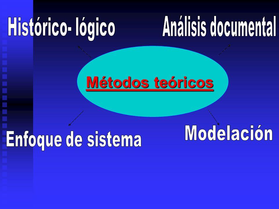Métodos teóricos