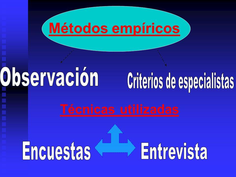 Métodos empíricos Técnicas utilizadas