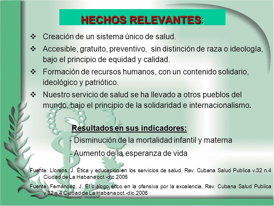 HECHOS RELEVANTES: Creación de un sistema único de salud. Accesible, gratuito, preventivo, sin distinción de raza o ideología, bajo el principio de eq