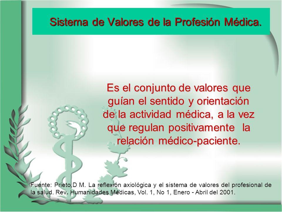 Sistema de Valores de la Profesión Médica. Fuente: Prieto,D M. La reflexión axiológica y el sistema de valores del profesional de la salud. Rev. Human