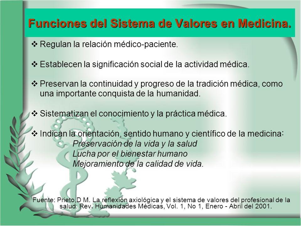 Funciones del Sistema de Valores en Medicina. Regulan la relación médico-paciente. Establecen la significación social de la actividad médica. Preserva