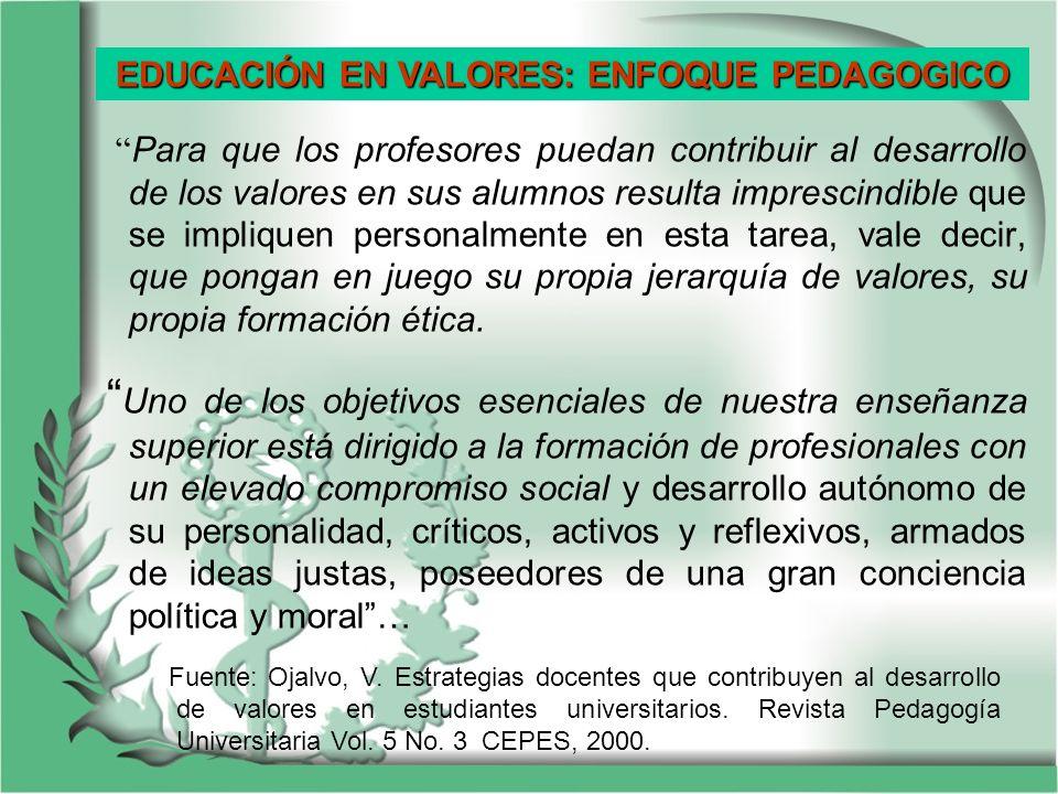 EDUCACIÓN EN VALORES: ENFOQUE PEDAGOGICO El docente universitario debe ser un modelo educativo para sus estudiantes.