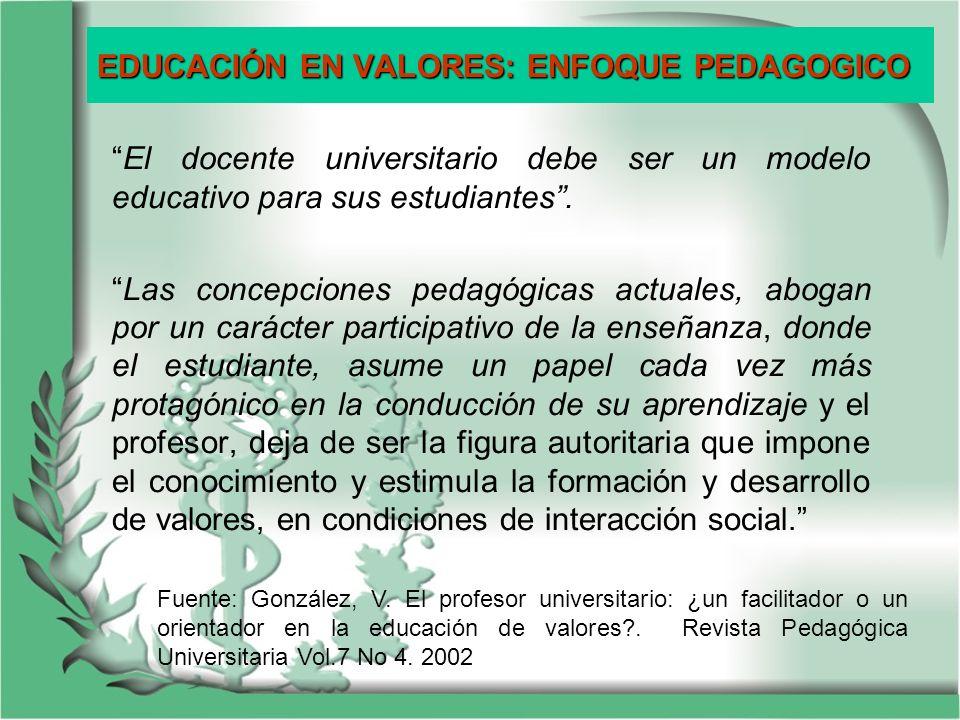 EDUCACIÓN EN VALORES: ENFOQUE PEDAGOGICO El docente universitario debe ser un modelo educativo para sus estudiantes. Las concepciones pedagógicas actu