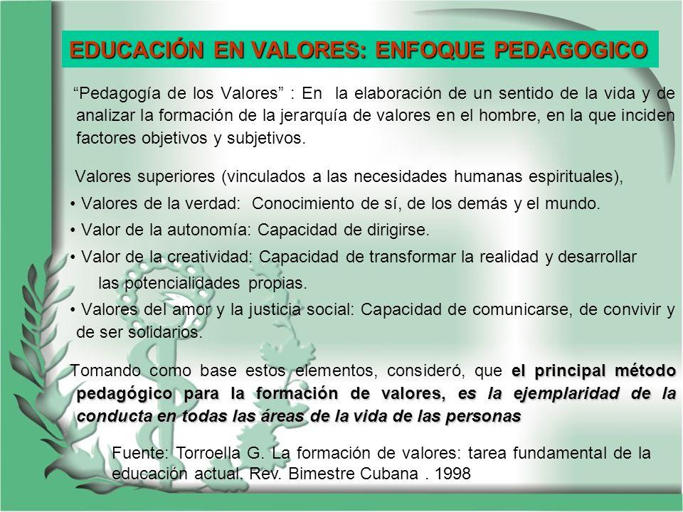 En el ámbito de la educación, Martí nos dejó una sólida plataforma: Su ideario pedagógico La verdadera educación es aquella dirigida- al mismo tiempo-tanto al conocimiento como a los sentimientos, es decir, a la formación valorica de los individuos.