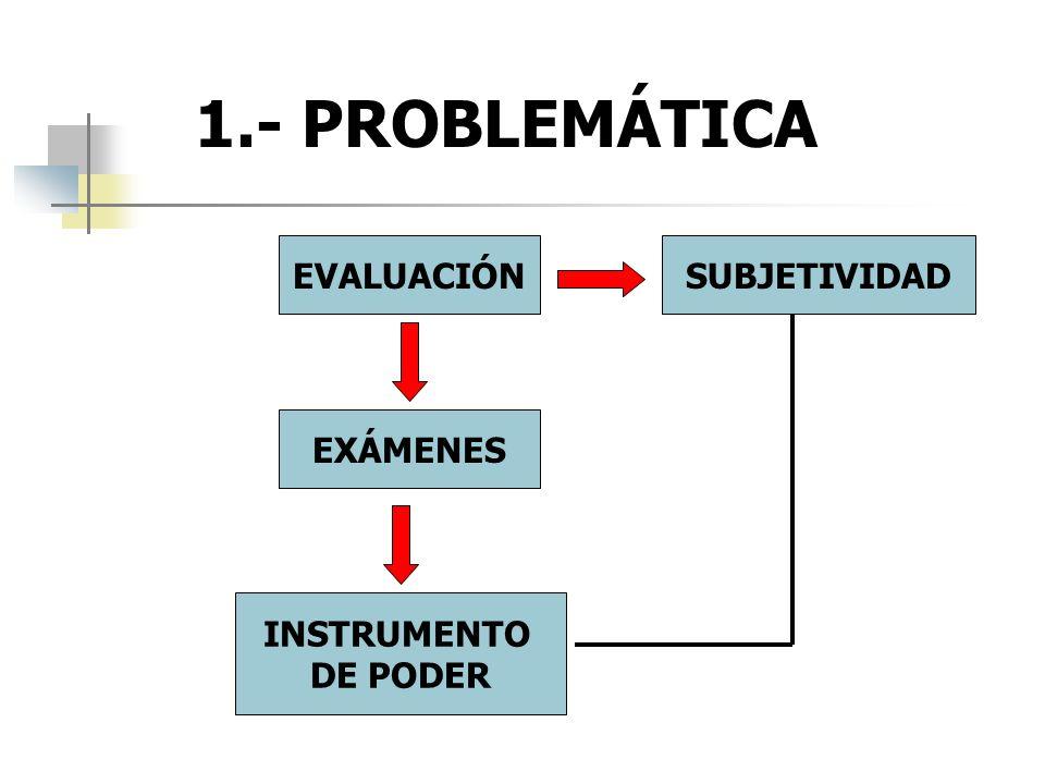 1.- PROBLEMÁTICA EVALUACIÓN EXÁMENES INSTRUMENTO DE PODER SUBJETIVIDAD