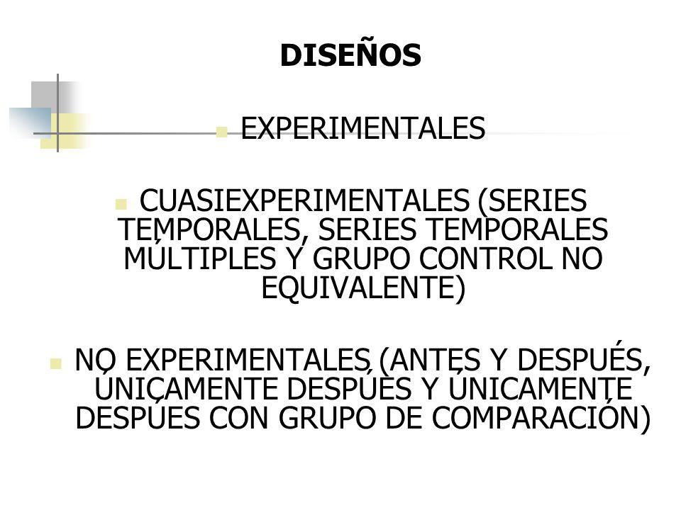 DISEÑOS EXPERIMENTALES CUASIEXPERIMENTALES (SERIES TEMPORALES, SERIES TEMPORALES MÚLTIPLES Y GRUPO CONTROL NO EQUIVALENTE) NO EXPERIMENTALES (ANTES Y