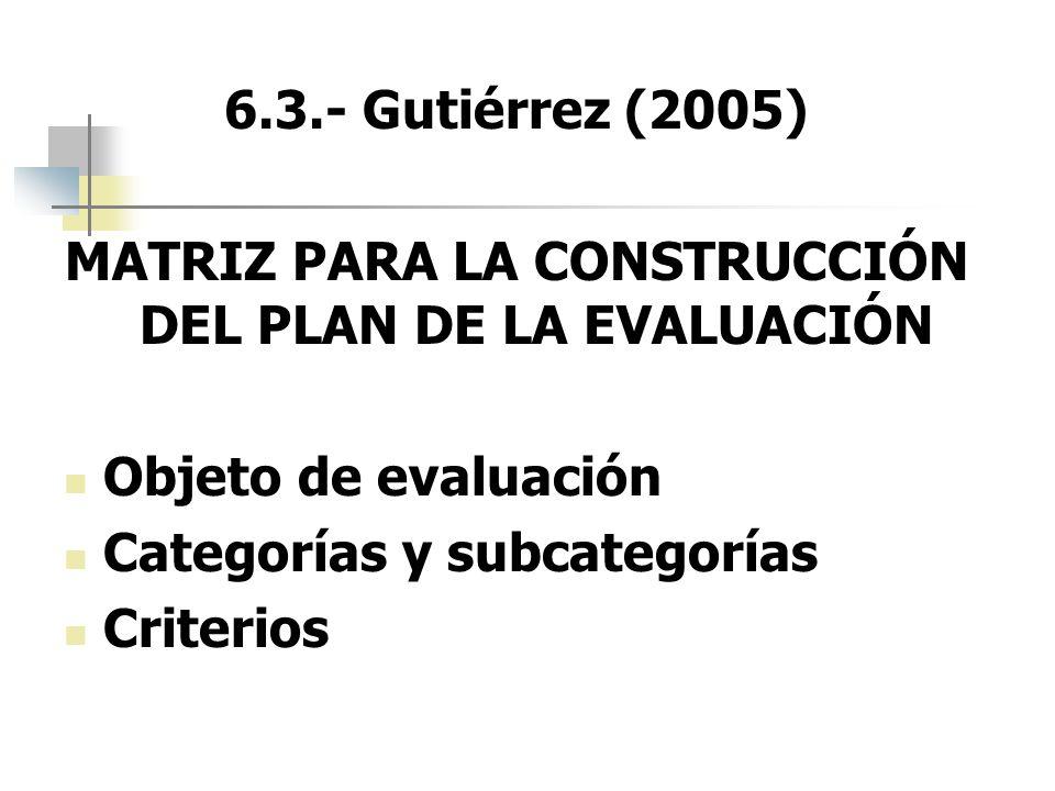 6.3.- Gutiérrez (2005) MATRIZ PARA LA CONSTRUCCIÓN DEL PLAN DE LA EVALUACIÓN Objeto de evaluación Categorías y subcategorías Criterios
