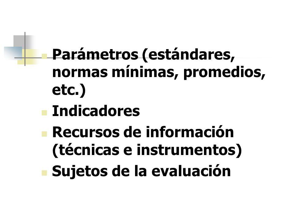 Parámetros (estándares, normas mínimas, promedios, etc.) Indicadores Recursos de información (técnicas e instrumentos) Sujetos de la evaluación