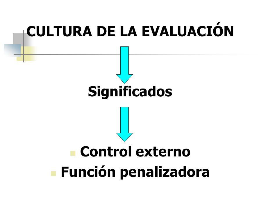 Lee Cronbach (80s) Validez externa-acción social- contexto Generalización Rechaza la evaluación entendida como rendición de cuentas