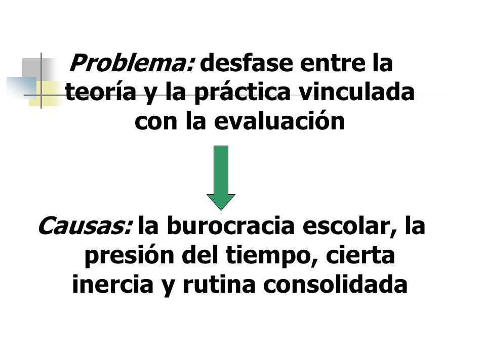 Problema: desfase entre la teoría y la práctica vinculada con la evaluación Causas: la burocracia escolar, la presión del tiempo, cierta inercia y rut