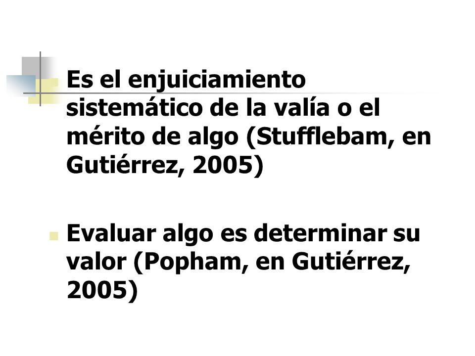 Es el enjuiciamiento sistemático de la valía o el mérito de algo (Stufflebam, en Gutiérrez, 2005) Evaluar algo es determinar su valor (Popham, en Guti