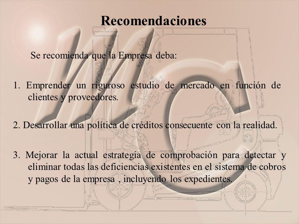Recomendaciones Se recomienda que la Empresa deba: 1.