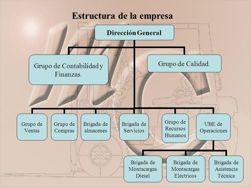Dirección General Grupo de Contabilidad y Finanzas.