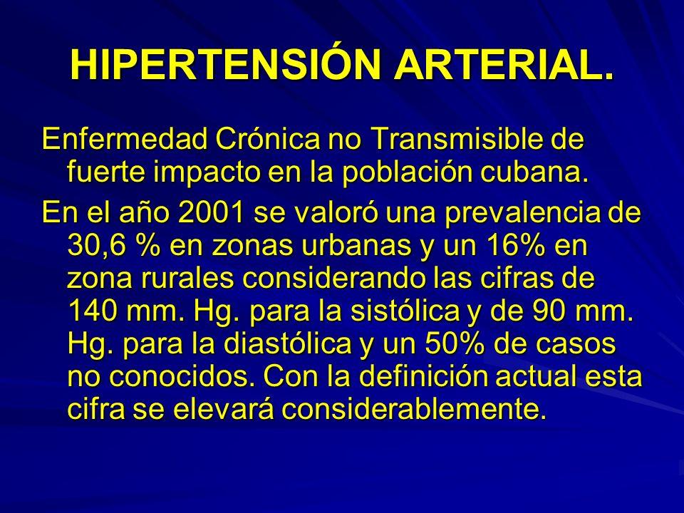 HIPERTENSIÓN ARTERIAL. Enfermedad Crónica no Transmisible de fuerte impacto en la población cubana. En el año 2001 se valoró una prevalencia de 30,6 %