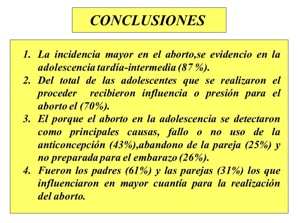 CONCLUSIONES 1.1. 1.La incidencia mayor en el aborto,se evidencio en la adolescencia tardía-intermedia (87 %). 2.Del total de las adolescentes que se