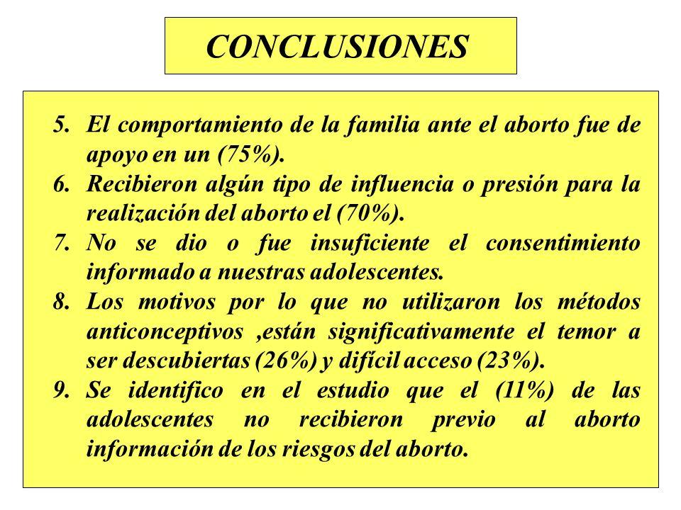 CONCLUSIONES 1.1. 5.El comportamiento de la familia ante el aborto fue de apoyo en un (75%). 6.Recibieron algún tipo de influencia o presión para la r