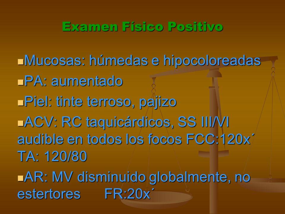 Examen Físico Positivo Mucosas: húmedas e hipocoloreadas Mucosas: húmedas e hipocoloreadas PA: aumentado PA: aumentado Piel: tinte terroso, pajizo Piel: tinte terroso, pajizo ACV: RC taquicárdicos, SS III/VI audible en todos los focos FCC:120x´ TA: 120/80 ACV: RC taquicárdicos, SS III/VI audible en todos los focos FCC:120x´ TA: 120/80 AR: MV disminuido globalmente, no estertores FR:20x´ AR: MV disminuido globalmente, no estertores FR:20x´