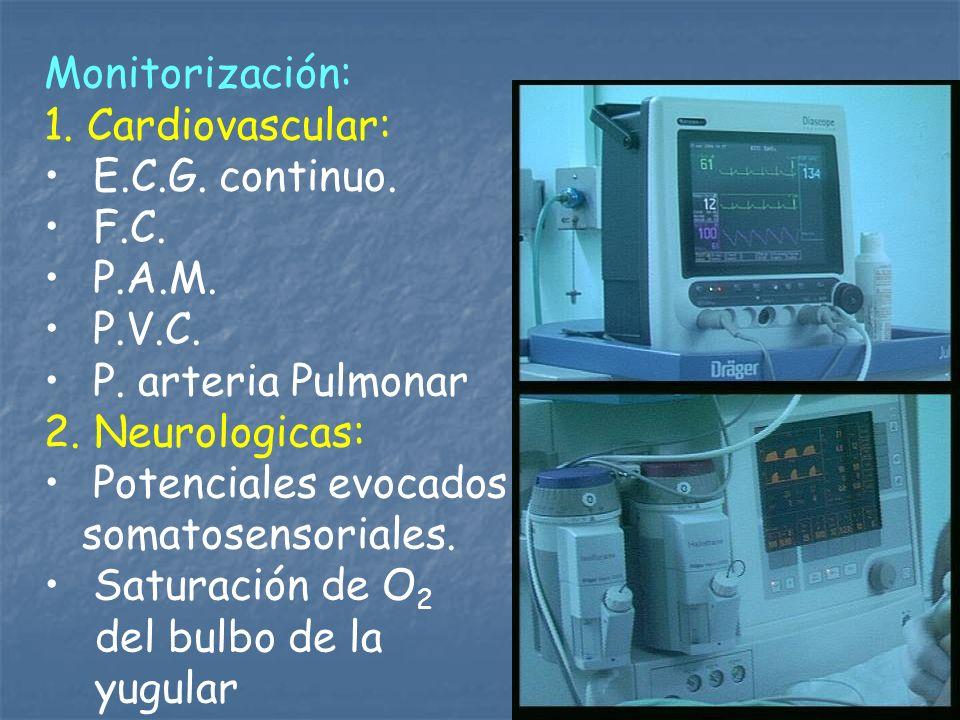 Monitorización: 1. Cardiovascular: E.C.G. continuo. F.C. P.A.M. P.V.C. P. arteria Pulmonar 2. Neurologicas: Potenciales evocados somatosensoriales. Sa