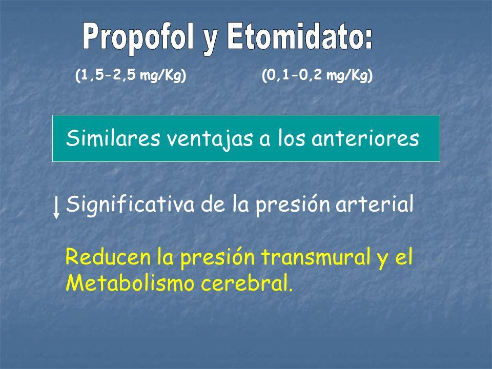 (1,5-2,5 mg/Kg) (0,1-0,2 mg/Kg) Similares ventajas a los anteriores Significativa de la presión arterial Reducen la presión transmural y el Metabolism
