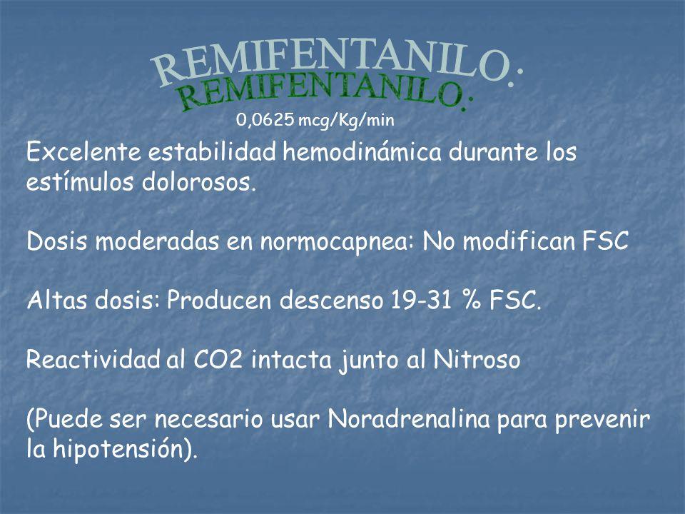 Excelente estabilidad hemodinámica durante los estímulos dolorosos. Dosis moderadas en normocapnea: No modifican FSC Altas dosis: Producen descenso 19