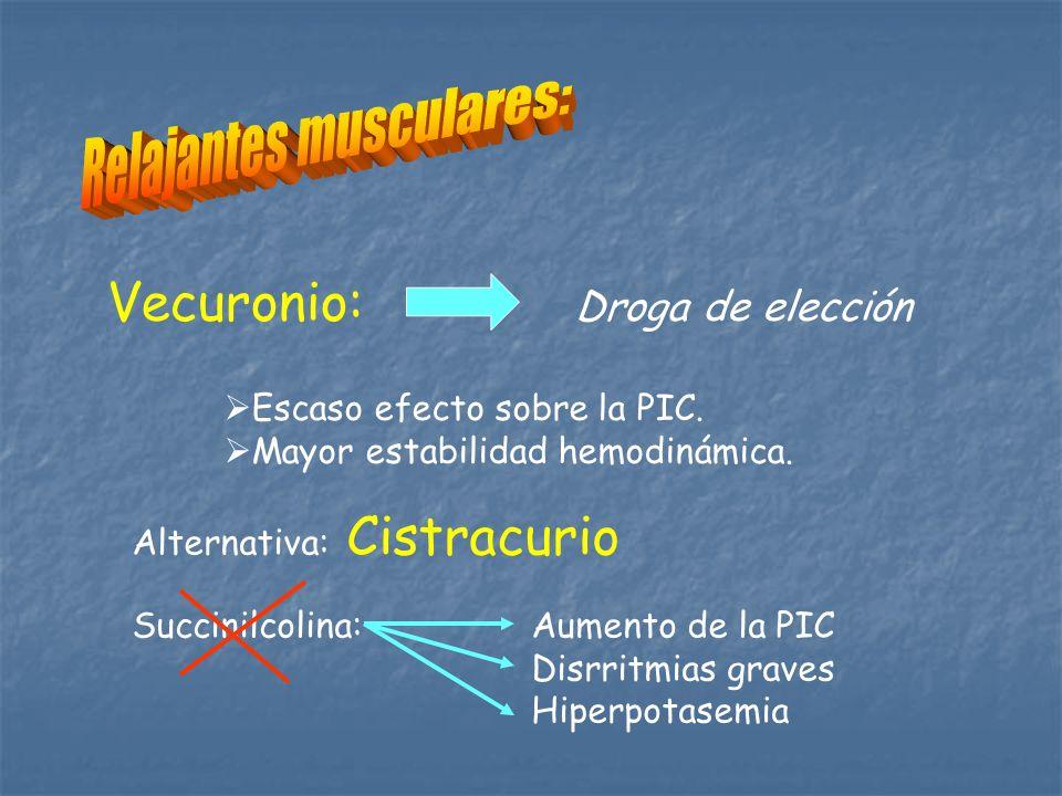 Vecuronio: Droga de elección Escaso efecto sobre la PIC. Mayor estabilidad hemodinámica. Alternativa: Cistracurio Succinilcolina: Aumento de la PIC Di