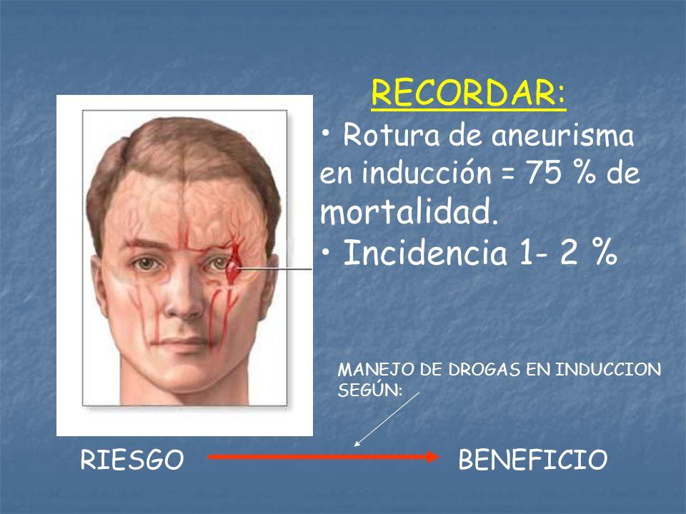 RECORDAR: Rotura de aneurisma en inducción = 75 % de mortalidad. Incidencia 1- 2 % RIESGO BENEFICIO MANEJO DE DROGAS EN INDUCCION SEGÚN: