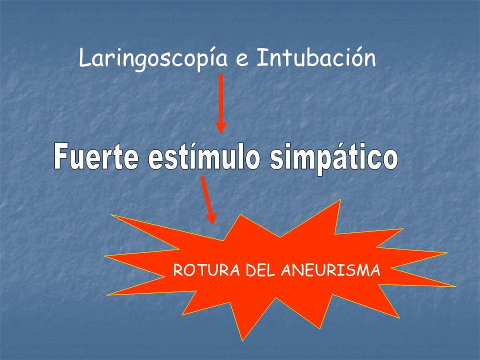 Laringoscopía e Intubación ROTURA DEL ANEURISMA