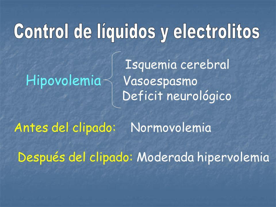 Isquemia cerebral Hipovolemia Vasoespasmo Deficit neurológico Antes del clipado: Normovolemia Después del clipado: Moderada hipervolemia