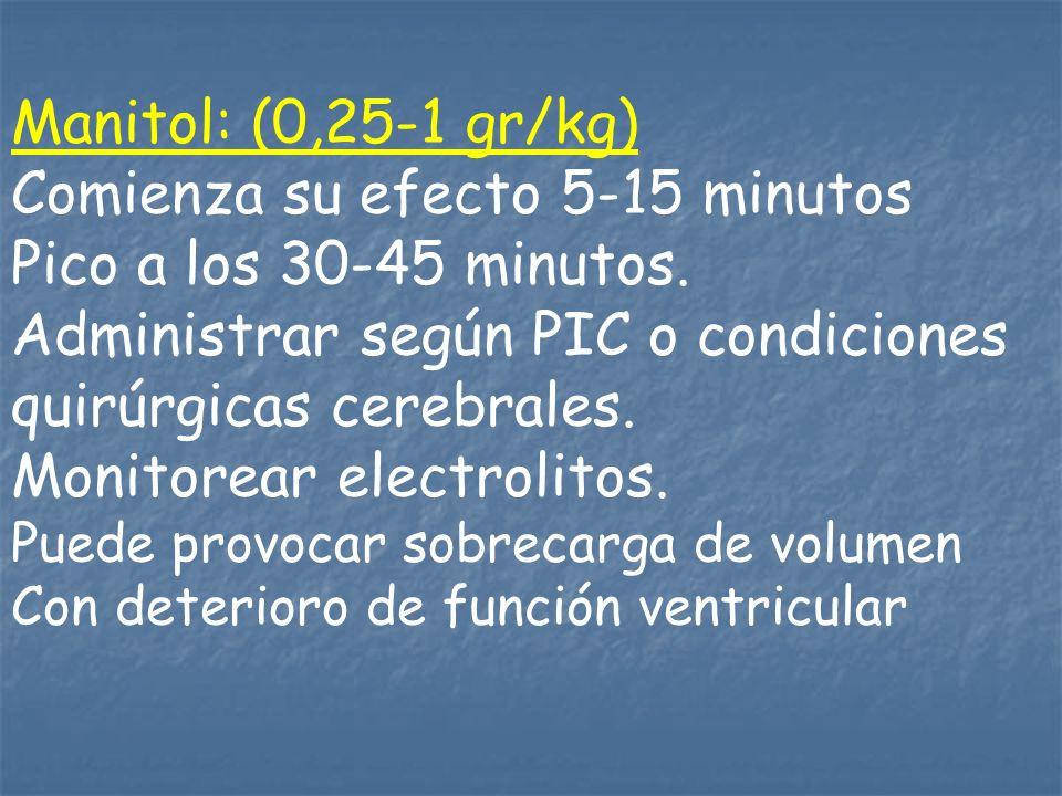 Manitol: (0,25-1 gr/kg) Comienza su efecto 5-15 minutos Pico a los 30-45 minutos. Administrar según PIC o condiciones quirúrgicas cerebrales. Monitore