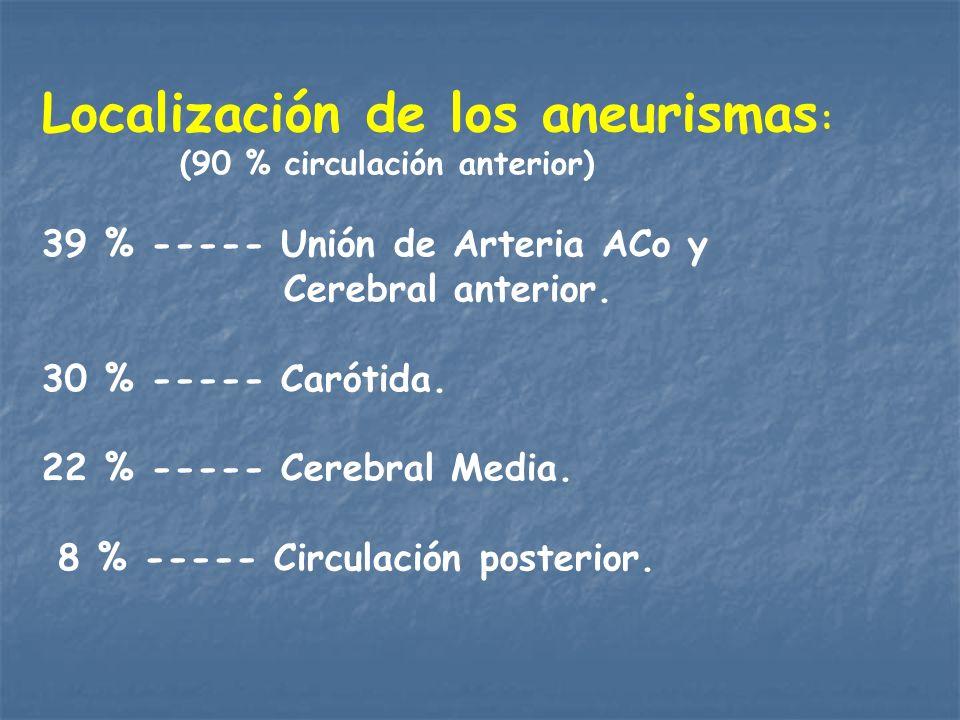 Localización de los aneurismas : (90 % circulación anterior) 39 % ----- Unión de Arteria ACo y Cerebral anterior. 30 % ----- Carótida. 22 % ----- Cere