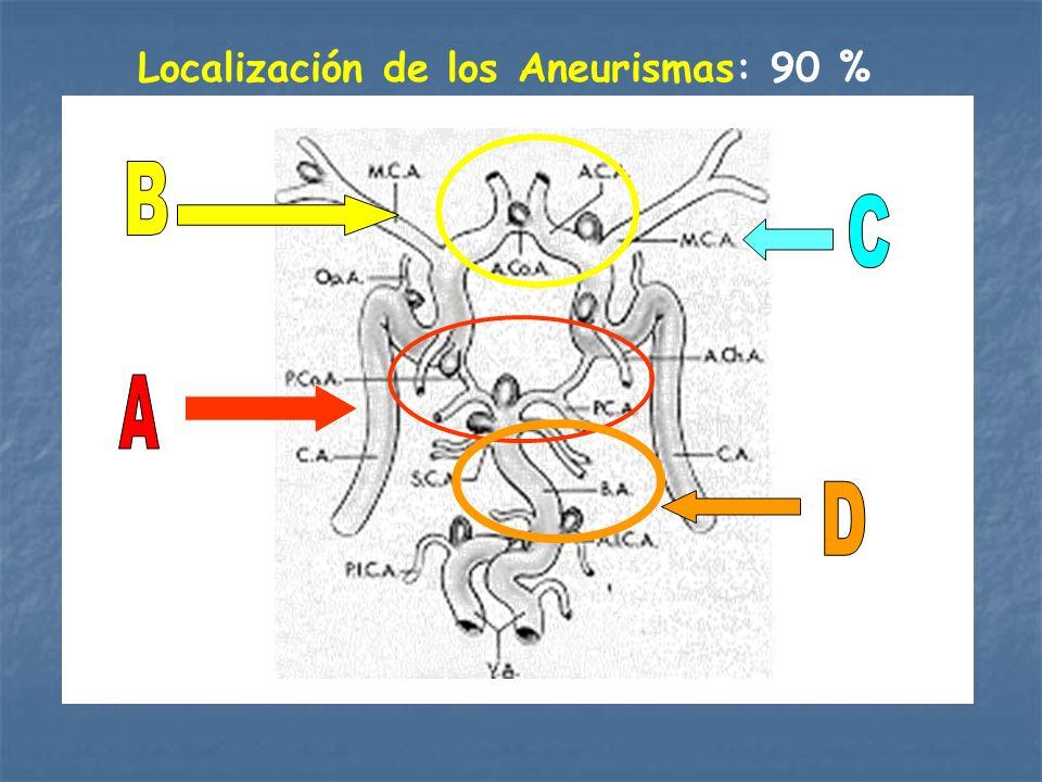 Localización de los Aneurismas: 90 %