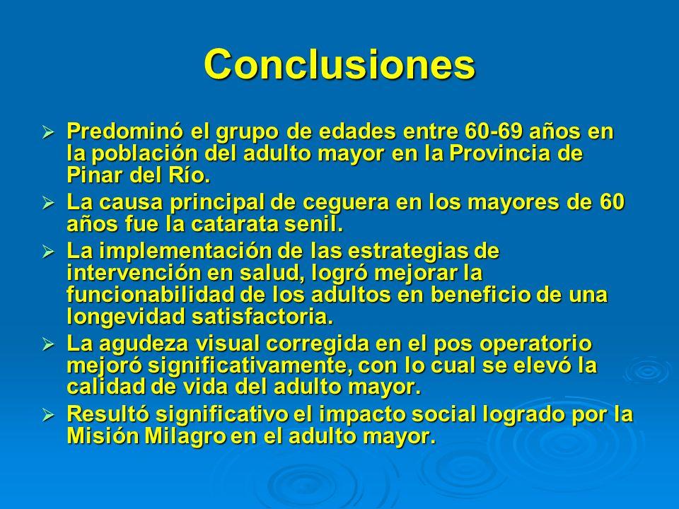 Conclusiones Predominó el grupo de edades entre 60-69 años en la población del adulto mayor en la Provincia de Pinar del Río. Predominó el grupo de ed