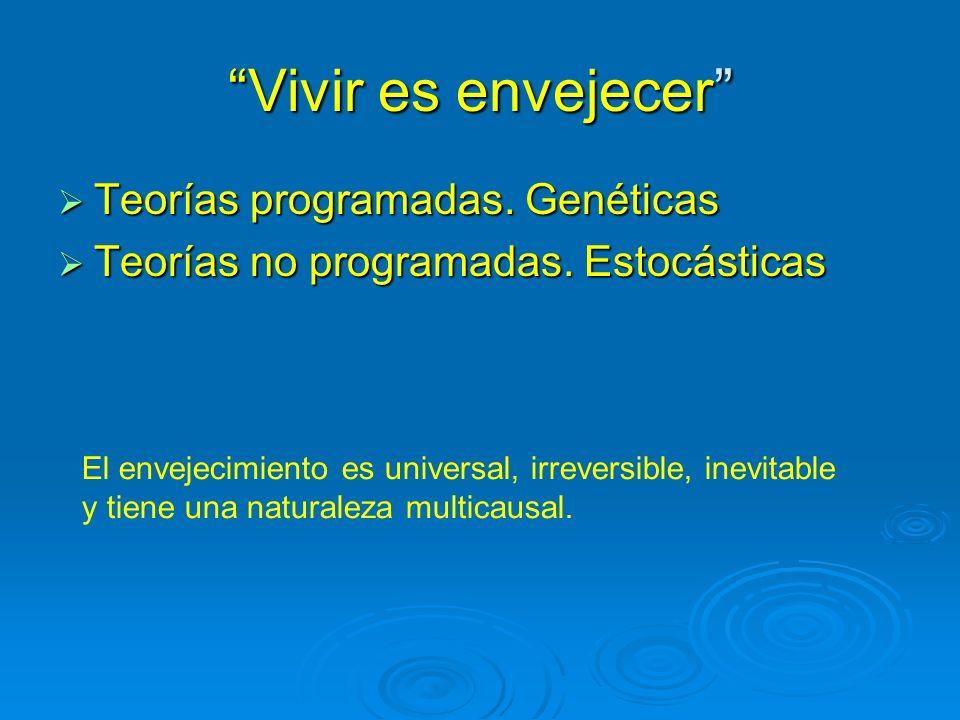 Vivir es envejecer Teorías programadas. Genéticas Teorías programadas. Genéticas Teorías no programadas. Estocásticas Teorías no programadas. Estocást