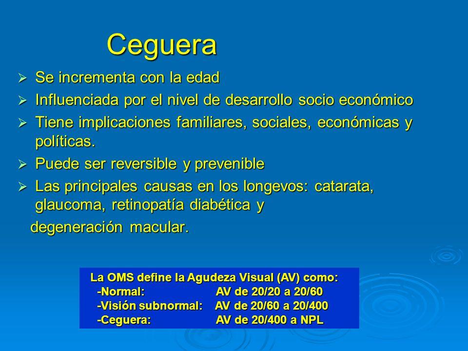 Ceguera Se incrementa con la edad Se incrementa con la edad Influenciada por el nivel de desarrollo socio económico Influenciada por el nivel de desar