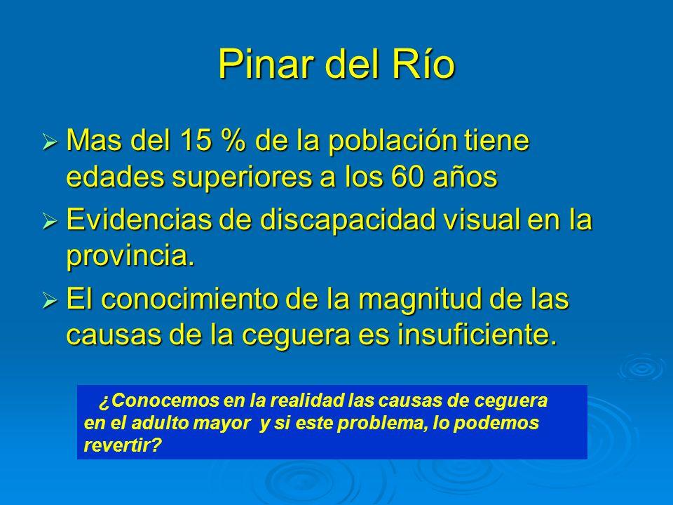 Objetivos Caracterizar la población mayor de 60 años con afectación visual en nuestra provincia.