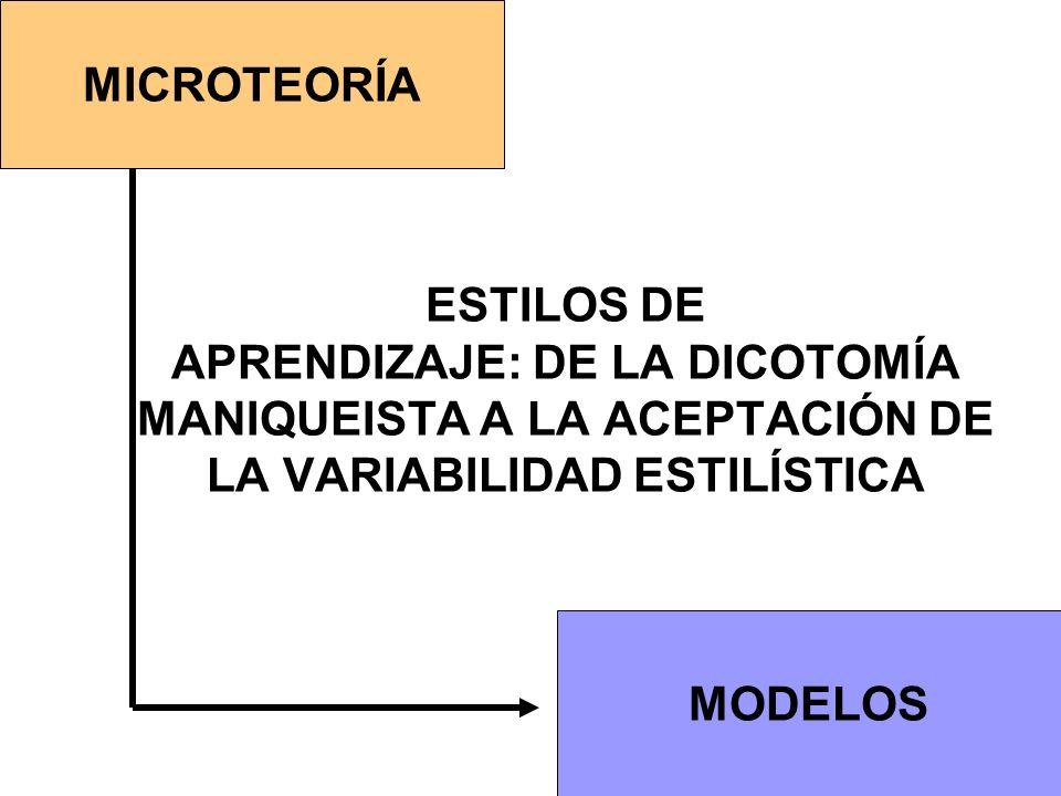 ESTILOS DE APRENDIZAJE: DE LA DICOTOMÍA MANIQUEISTA A LA ACEPTACIÓN DE LA VARIABILIDAD ESTILÍSTICA MODELOS MICROTEORÍA