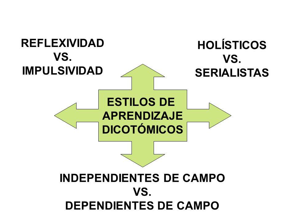 ESTILOS DE APRENDIZAJE DICOTÓMICOS REFLEXIVIDAD VS. IMPULSIVIDAD HOLÍSTICOS VS. SERIALISTAS INDEPENDIENTES DE CAMPO VS. DEPENDIENTES DE CAMPO