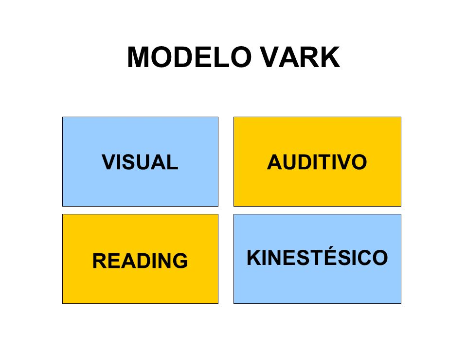 MODELO VARK VISUALAUDITIVO READING KINESTÉSICO