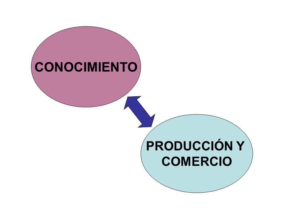 VARIABILIDAD ESTILÍSTICA DEL PROCESAMIENTO DE LA INFORMACIÓN A LAS PREFERENCIAS PERCEPTUALES MODELO DE KOLB MODELO VARK